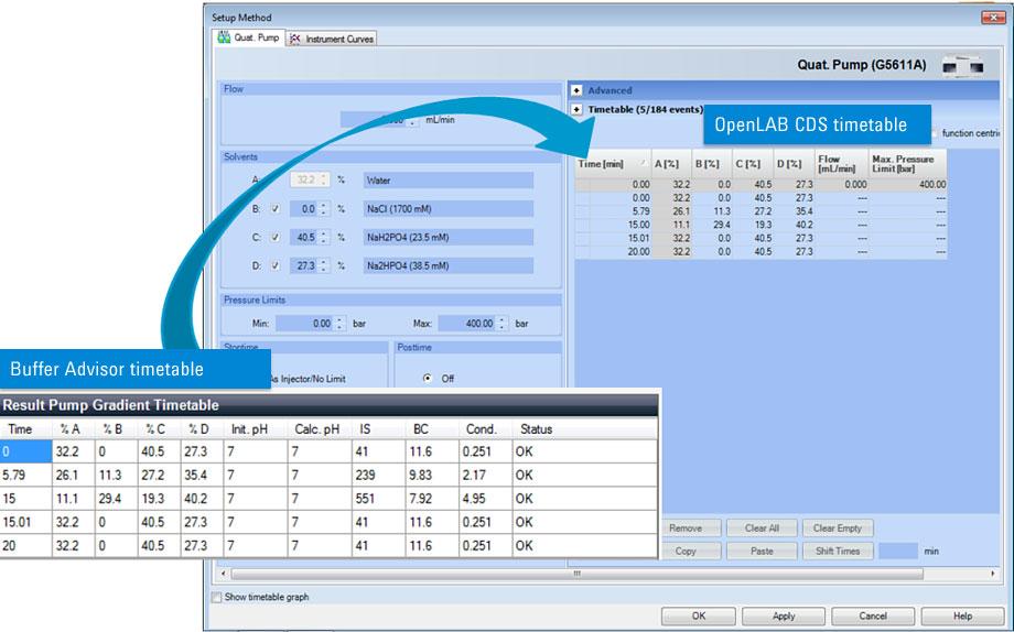タイムテーブルをOpenLAB CDS へインポートすることにより時間を節約。