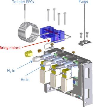 Agilent 7890Bに搭載されたキャリアガス切替スイッチを使用することで、GC 分析を行っていないときにキャリアガスがヘリウムから窒素に自動的に切り替えられます。